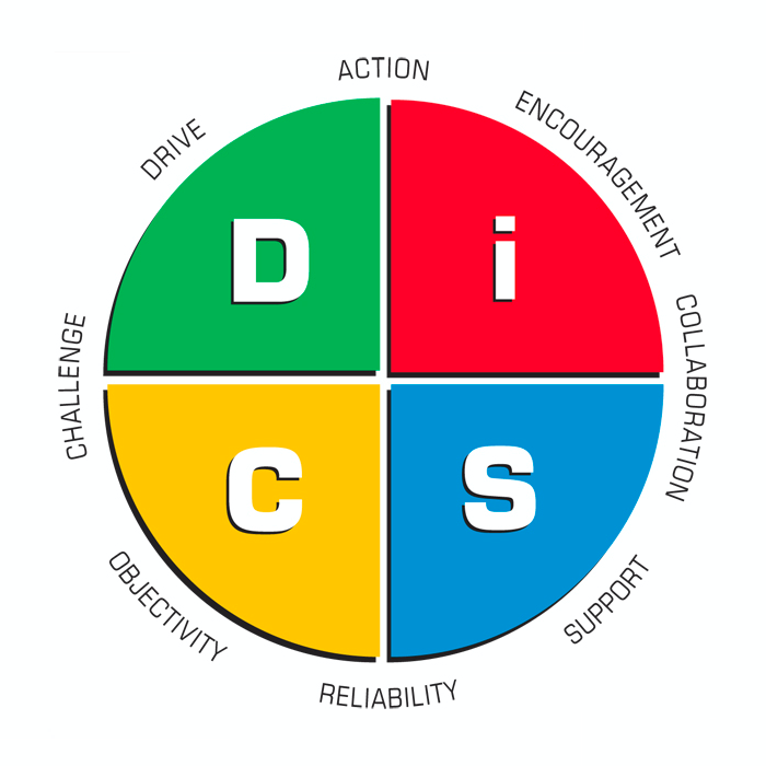 DiSC for Managers